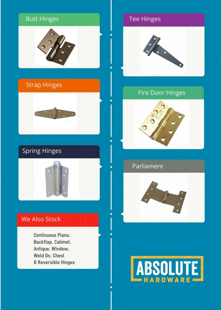 Infographic detailing hinges available at Absolute Hardware